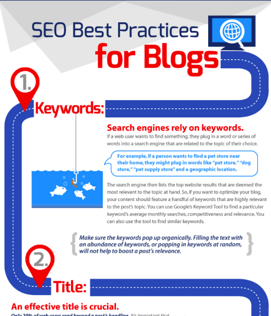 SEO for blogs infographic