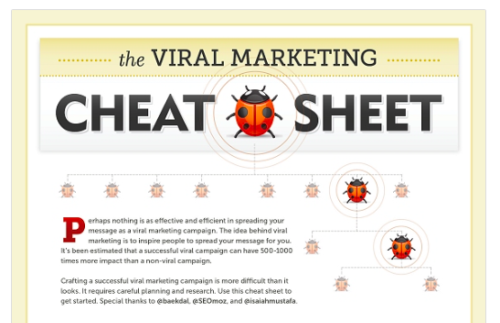 Viral marketing cheat sheet