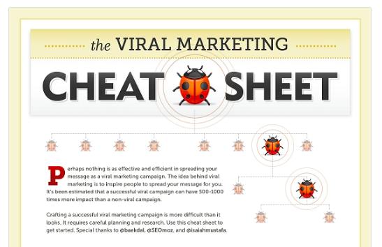 Viral marketing cheat sheet