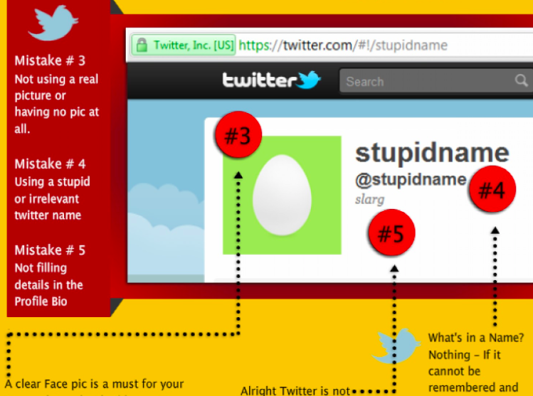 Twitter mistakes infographic