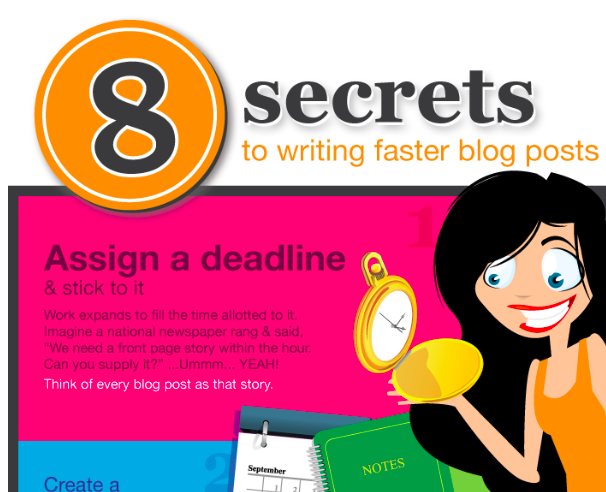 Writing faster blog posts infographic